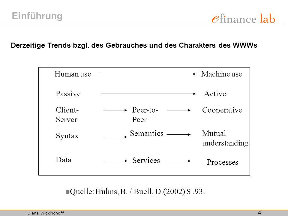 Diana Wickinghoff 4 Derzeitige Trends bzgl. des Gebrauches und des Charakters des WWWs Human useMachine use Passive Client- Server Active CooperativeP