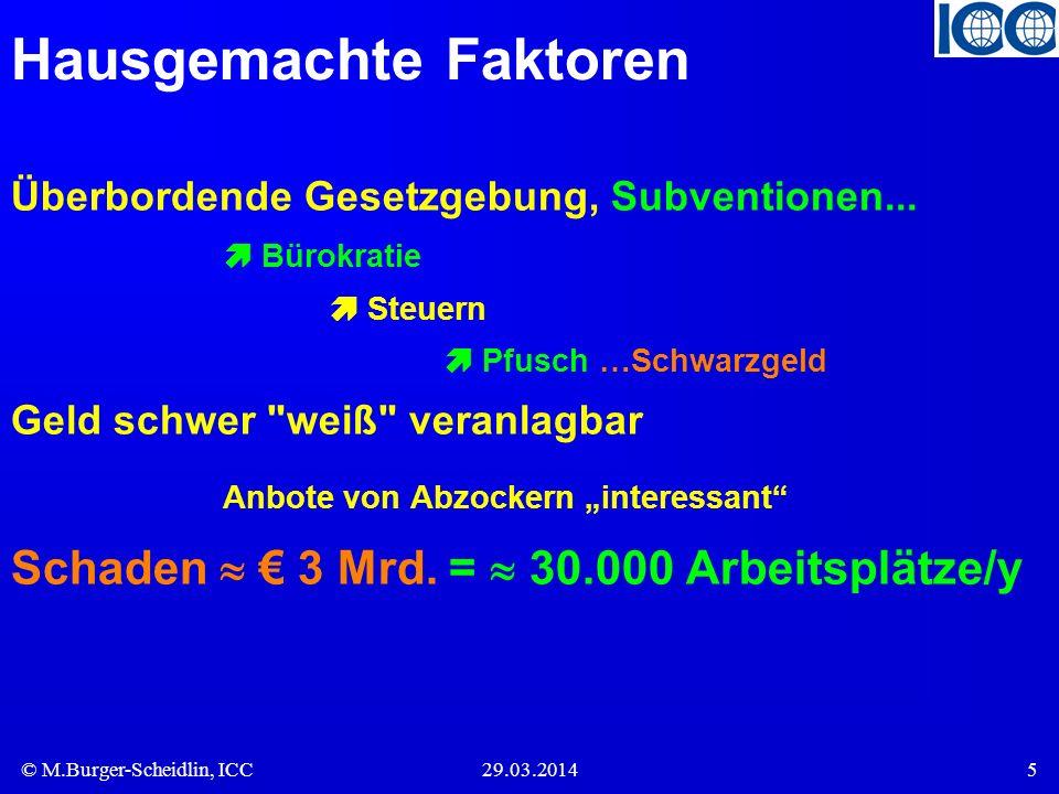 © M.Burger-Scheidlin, ICC29.03.20145 Hausgemachte Faktoren Überbordende Gesetzgebung, Subventionen... Bürokratie Steuern Pfusch …Schwarzgeld Geld schw