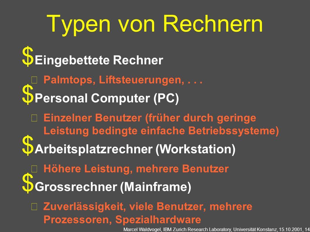 Marcel Waldvogel, IBM Zurich Research Laboratory, Universität Konstanz, 15.10.2001, 14 Typen von Rechnern Eingebettete Rechner Palmtops, Liftsteuerungen,...