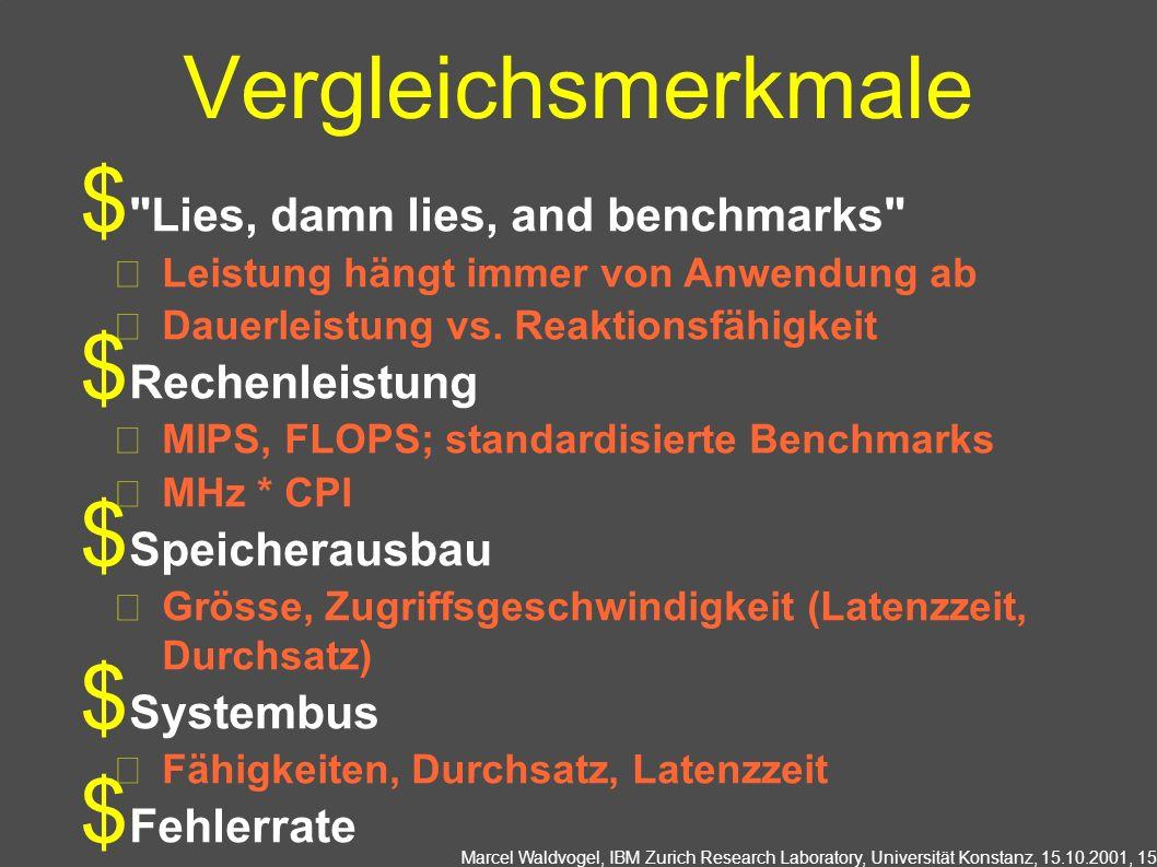 Marcel Waldvogel, IBM Zurich Research Laboratory, Universität Konstanz, 15.10.2001, 15 Vergleichsmerkmale Lies, damn lies, and benchmarks Leistung hängt immer von Anwendung ab Dauerleistung vs.