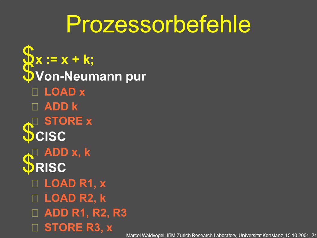 Marcel Waldvogel, IBM Zurich Research Laboratory, Universität Konstanz, 15.10.2001, 24 Prozessorbefehle x := x + k; Von-Neumann pur LOAD x ADD k STORE x CISC ADD x, k RISC LOAD R1, x LOAD R2, k ADD R1, R2, R3 STORE R3, x