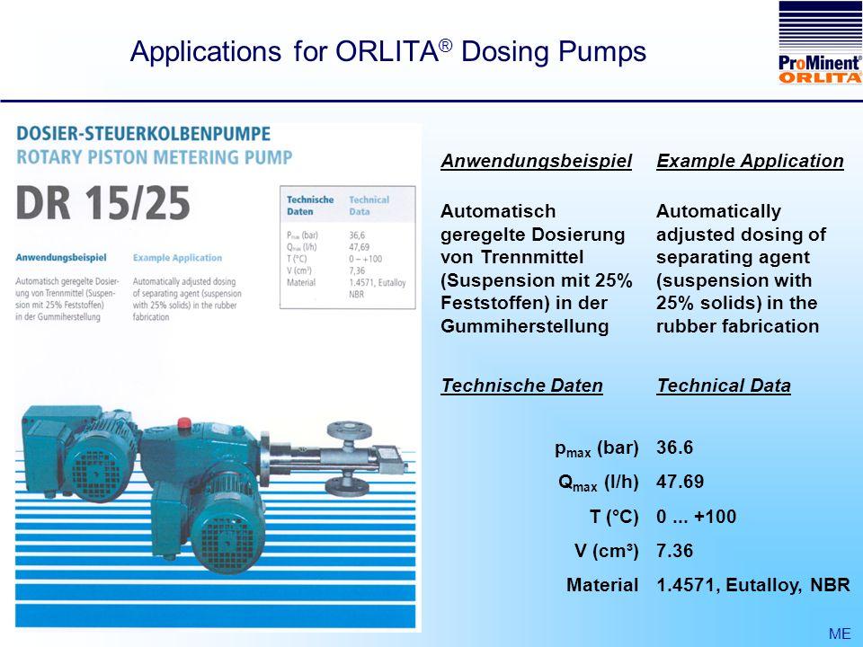 Applications for ORLITA ® Dosing Pumps ME Anwendungsbeispiel Steuerkolbenpumpe zum Abfüllen von Shampoo.