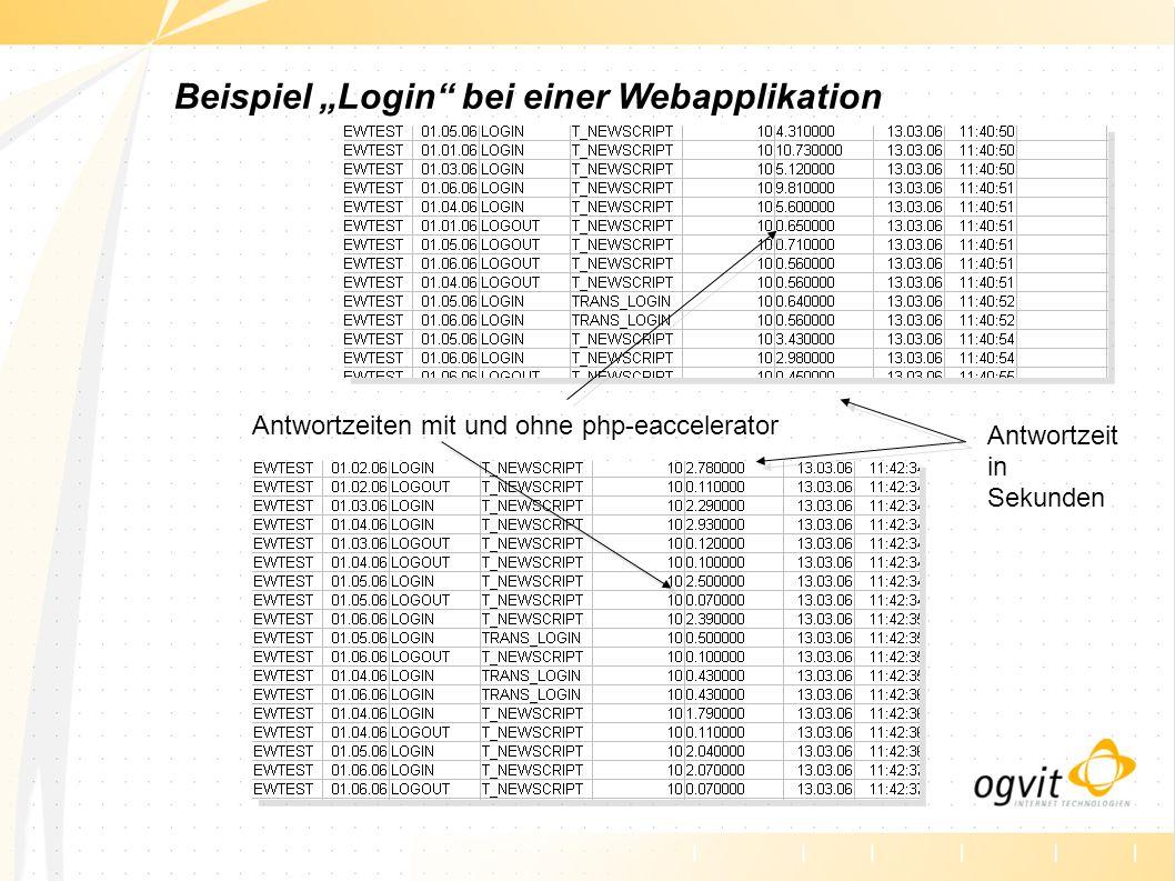 Beispiel Login bei einer Webapplikation Antwortzeiten mit und ohne php-eaccelerator Antwortzeit in Sekunden