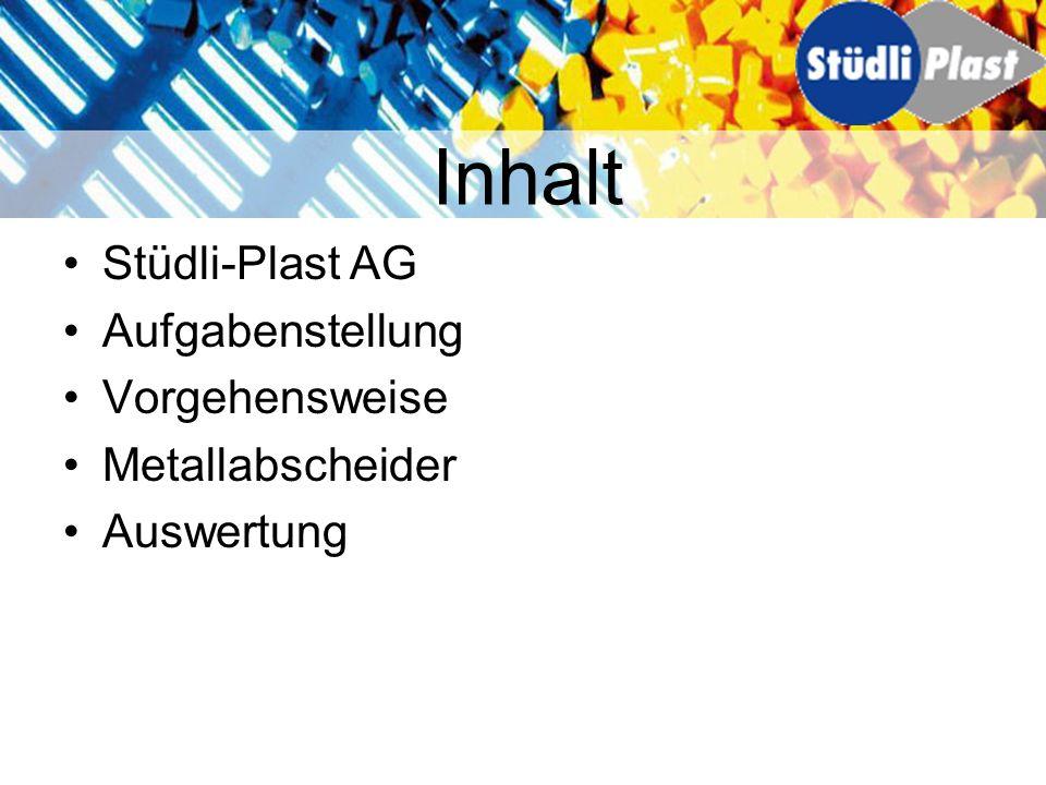 Stellt seit 1983 Kunststoffteile her 100 Mitarbeiter tätig im internationalen Umfeld feste Kunden schnelle Umsetzung Stüdli Plastikfabrik AG Stüdli-Plast AG | Aufgabenstellung | Vorgehensweise | Metallabscheider | Auswertung