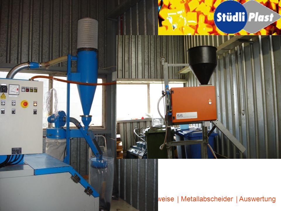 Ausschüsse oder Angüsse werden zur Wiederverwendung gemahlen Metallteilchen von der Mühle können abbrechen –Schäden beim Wiedereinspritzen –Trennung v