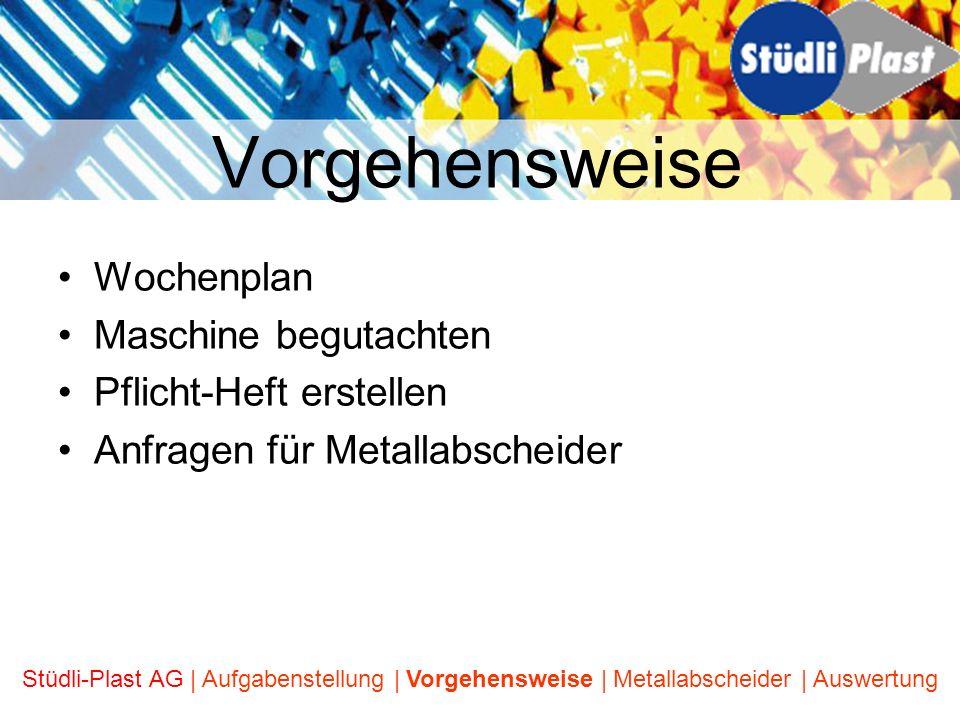 Vorgehensweise Wochenplan Maschine begutachten Pflicht-Heft erstellen Anfragen für Metallabscheider Stüdli-Plast AG | Aufgabenstellung | Vorgehensweis