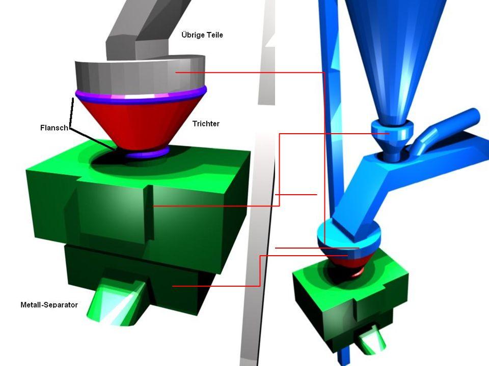 Metallabscheider Metall-Separator mit Freifallanwendung Teilchen fallen durch eine Spule kleine Magnetfeldänderung bei Metall Klappe wirft Verunreinig