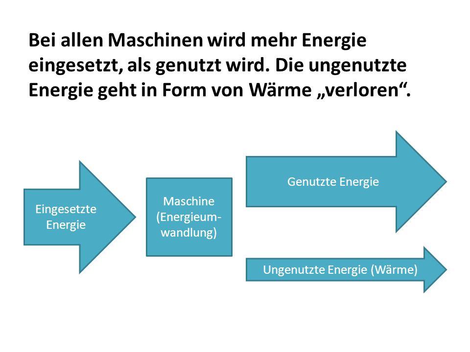 Bei allen Maschinen wird mehr Energie eingesetzt, als genutzt wird. Die ungenutzte Energie geht in Form von Wärme verloren. Eingesetzte Energie Maschi