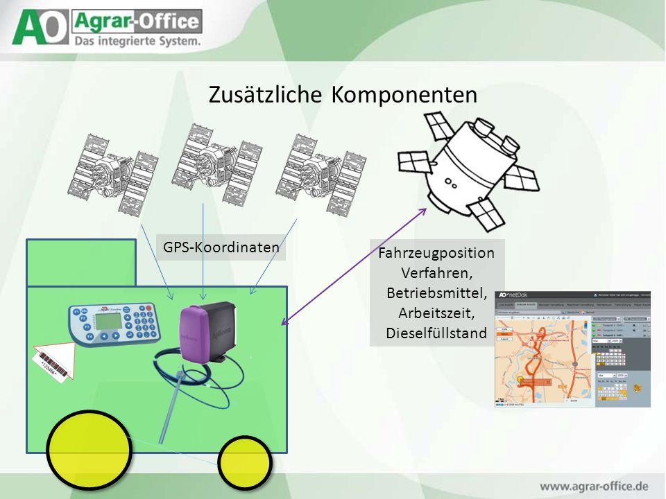 Zusätzliche Komponenten GPS-Koordinaten Fahrzeugposition Verfahren, Betriebsmittel, Arbeitszeit, Dieselfüllstand