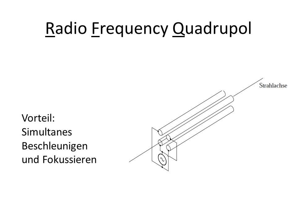 Radio Frequency Quadrupol Vorteil: Simultanes Beschleunigen und Fokussieren