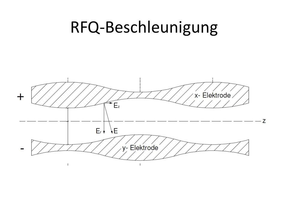 RFQ-Beschleunigung