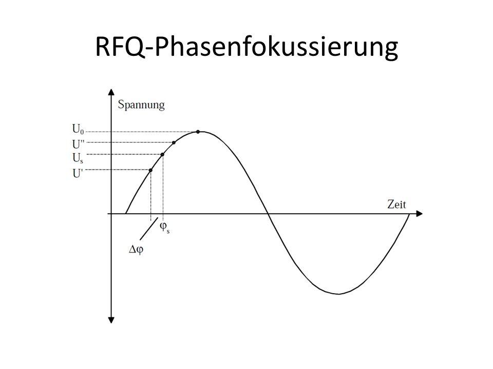 RFQ-Phasenfokussierung