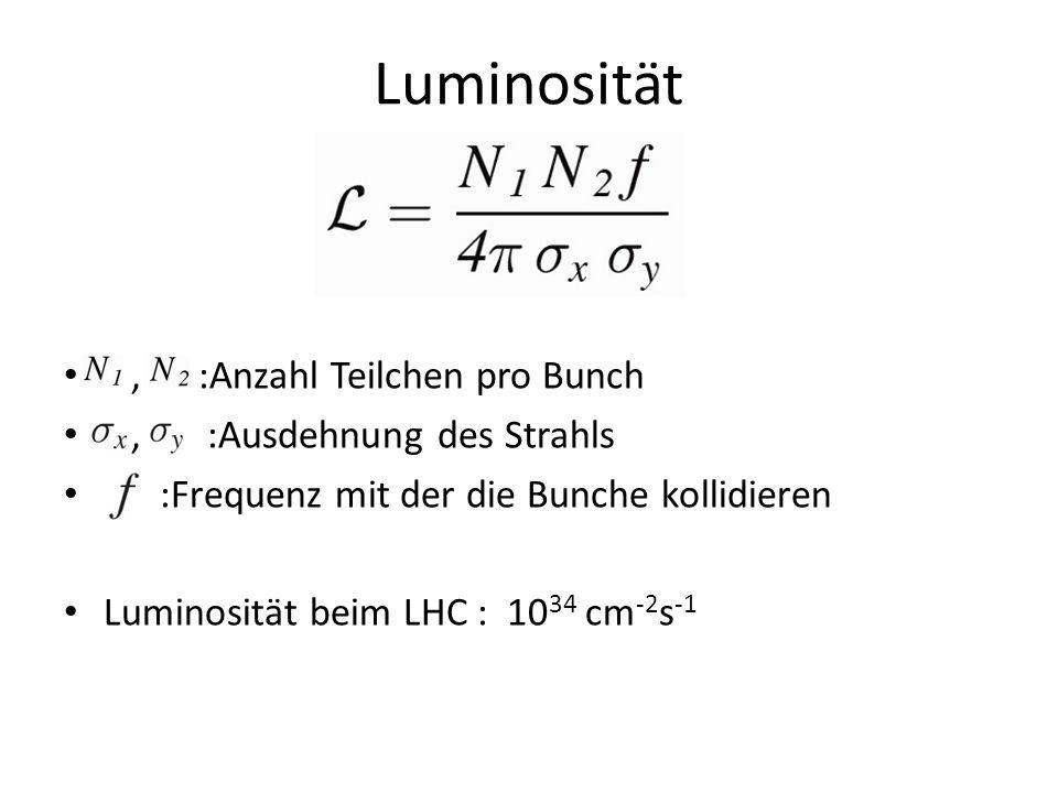 Luminosität, :Anzahl Teilchen pro Bunch, :Ausdehnung des Strahls :Frequenz mit der die Bunche kollidieren Luminosität beim LHC : 10 34 cm -2 s -1