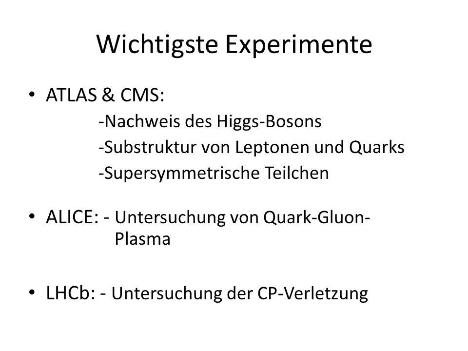 Wichtigste Experimente ATLAS & CMS: -Nachweis des Higgs-Bosons -Substruktur von Leptonen und Quarks -Supersymmetrische Teilchen ALICE: - Untersuchung von Quark-Gluon- Plasma LHCb: - Untersuchung der CP-Verletzung