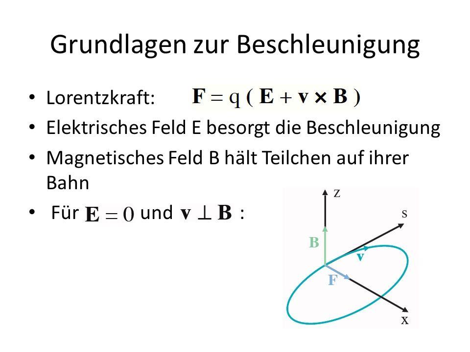 Grundlagen zur Beschleunigung Lorentzkraft: Elektrisches Feld E besorgt die Beschleunigung Magnetisches Feld B hält Teilchen auf ihrer Bahn Für und :