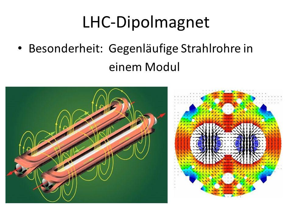 LHC-Dipolmagnet Besonderheit: Gegenläufige Strahlrohre in einem Modul