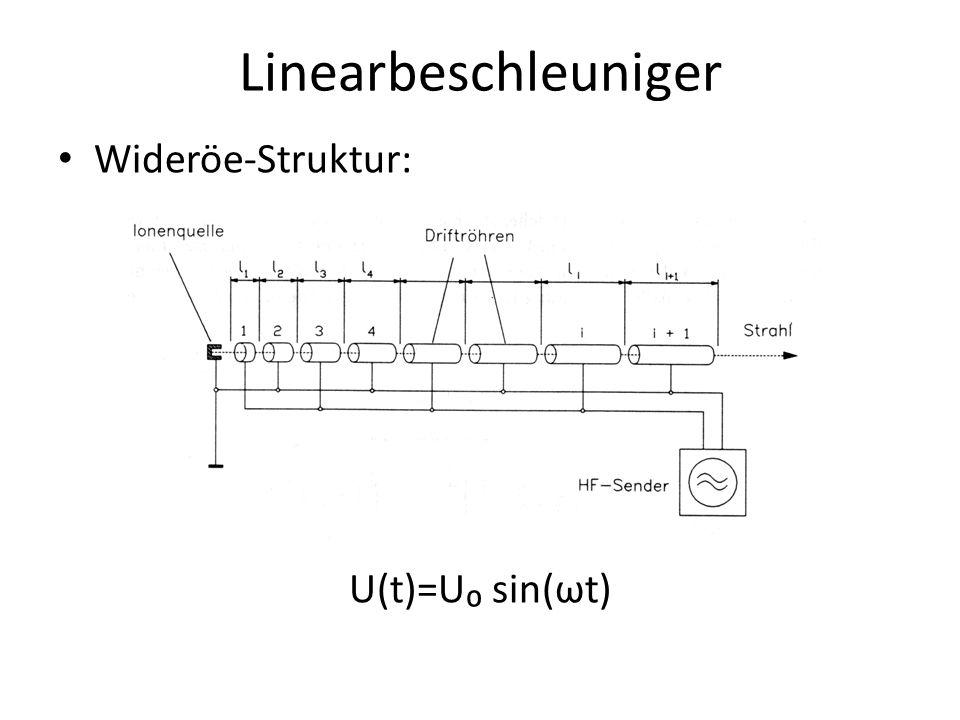 Linearbeschleuniger Wideröe-Struktur: U(t)=U sin(ωt)