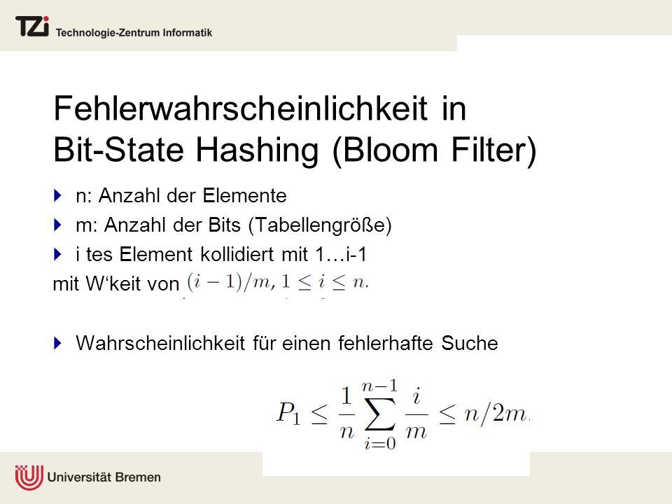 Fehlerwahrscheinlichkeit in Bit-State Hashing (Bloom Filter) n: Anzahl der Elemente m: Anzahl der Bits (Tabellengröße) i tes Element kollidiert mit 1…i-1 mit Wkeit von Wahrscheinlichkeit für einen fehlerhafte Suche