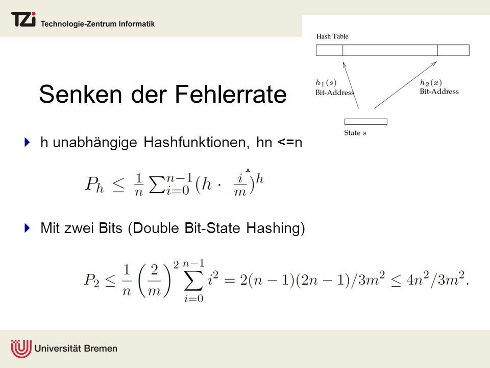 Senken der Fehlerrate h unabhängige Hashfunktionen, hn <=n Mit zwei Bits (Double Bit-State Hashing)