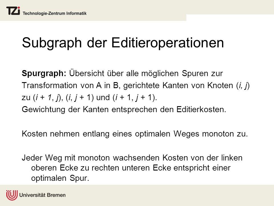 Subgraph der Editieroperationen Spurgraph: Übersicht über alle möglichen Spuren zur Transformation von A in B, gerichtete Kanten von Knoten (i, j) zu (i + 1, j), (i, j + 1) und (i + 1, j + 1).