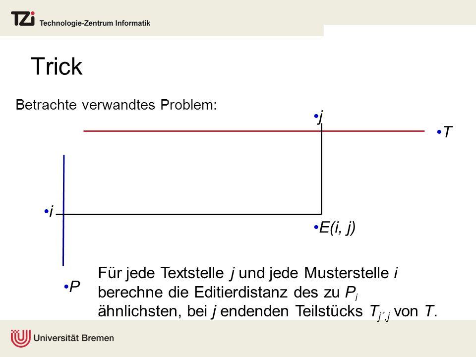 Trick Betrachte verwandtes Problem: T j i E(i, j) P Für jede Textstelle j und jede Musterstelle i berechne die Editierdistanz des zu P i ähnlichsten, bei j endenden Teilstücks T j´,j von T.