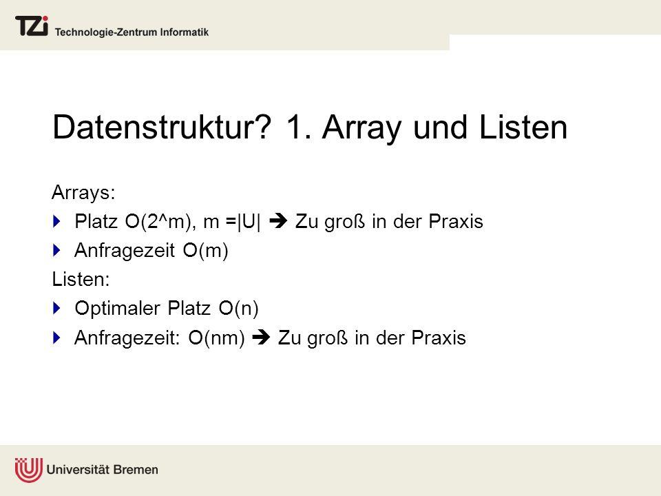 Datenstruktur? 1. Array und Listen Arrays: Platz O(2^m), m =|U| Zu groß in der Praxis Anfragezeit O(m) Listen: Optimaler Platz O(n) Anfragezeit: O(nm)