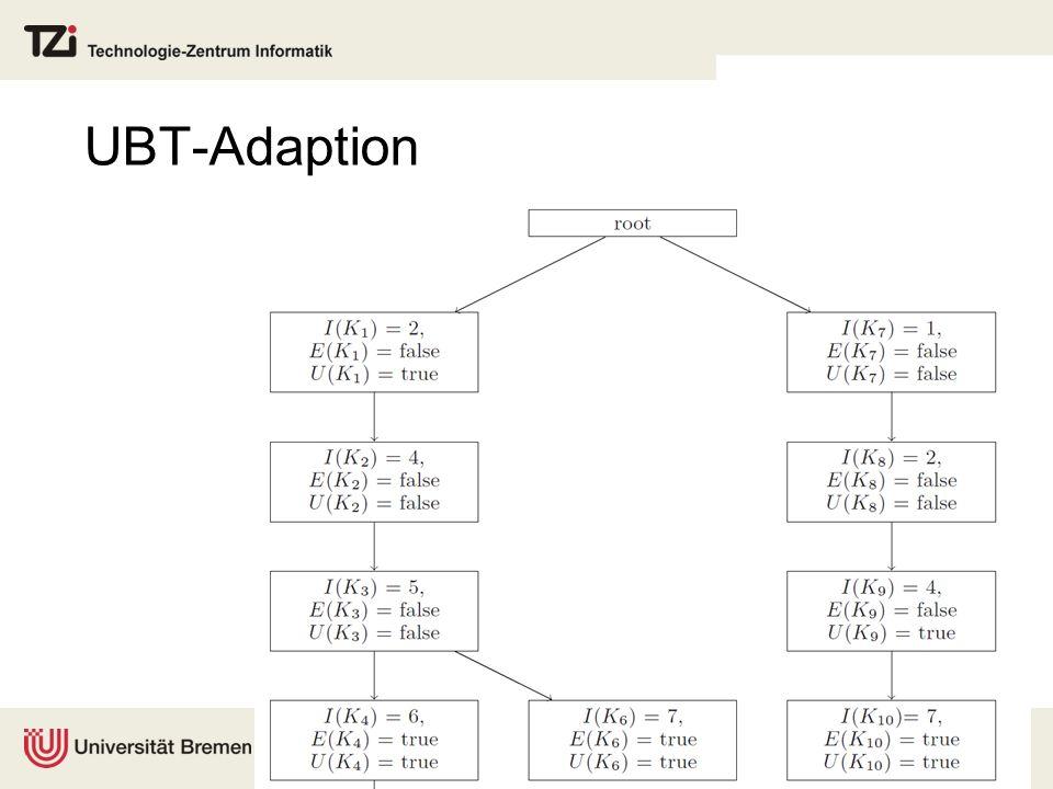 UBT-Adaption