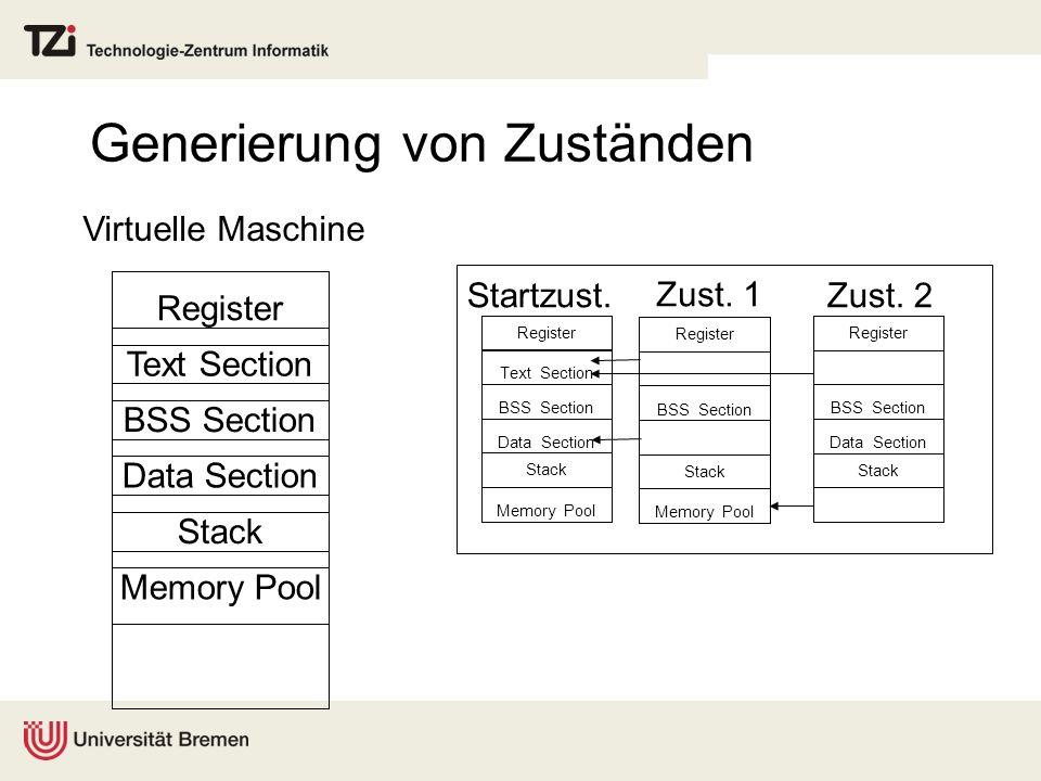 Generierung von Zuständen Register BSS Section Data Section Text Section Stack Memory Pool Virtuelle Maschine Register BSS Section Data Section Text S