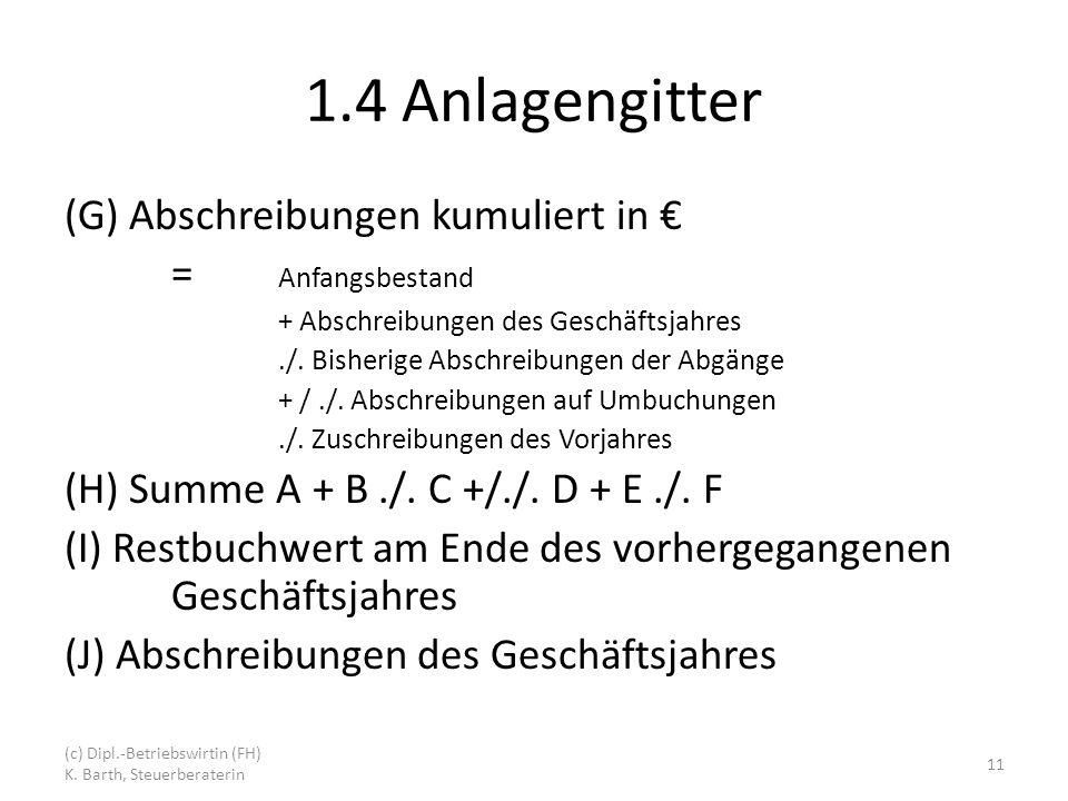 1.4 Anlagengitter (G) Abschreibungen kumuliert in = Anfangsbestand + Abschreibungen des Geschäftsjahres./.