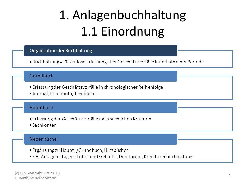 1. Anlagenbuchhaltung 1.1 Einordnung Buchhaltung = lückenlose Erfassung aller Geschäftsvorfälle innerhalb einer Periode Organisation der Buchhaltung E