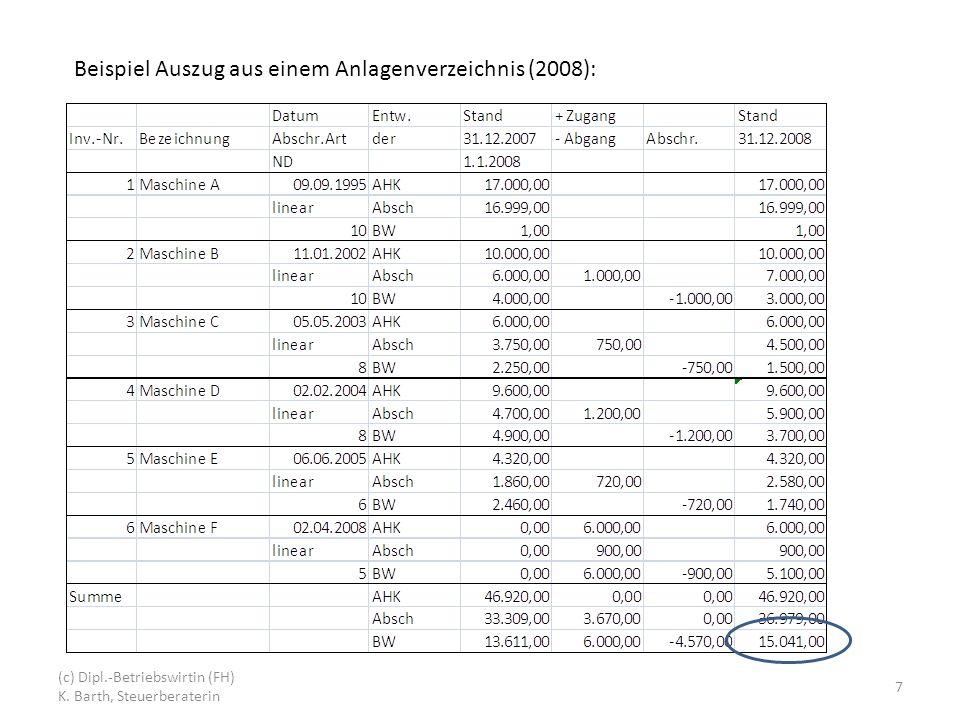 7 Beispiel Auszug aus einem Anlagenverzeichnis (2008): (c) Dipl.-Betriebswirtin (FH) K.