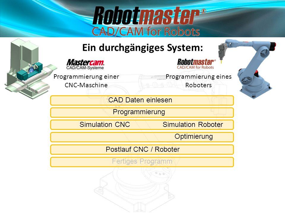 Ein durchgängiges System: Programmierung einer CNC-Maschine Programmierung eines Roboters CAD Daten einlesen Programmierung Simulation CNCSimulation R