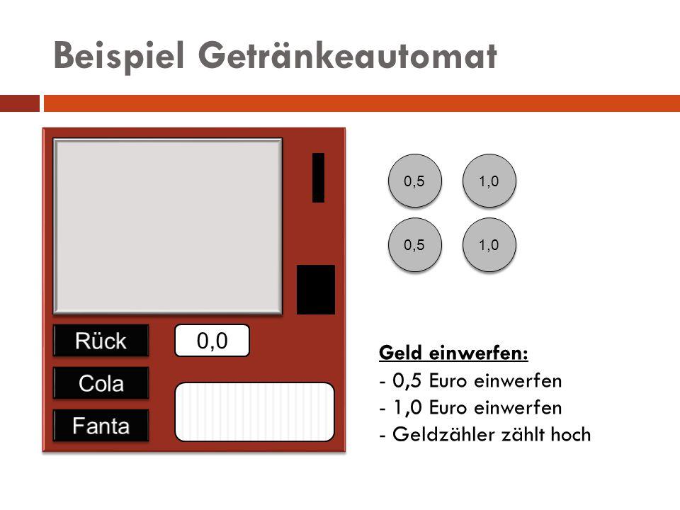 Beispiel Getränkeautomat 0,5 1,0 1,50,50,0 Geld einwerfen: - 0,5 Euro einwerfen - 1,0 Euro einwerfen - Geldzähler zählt hoch