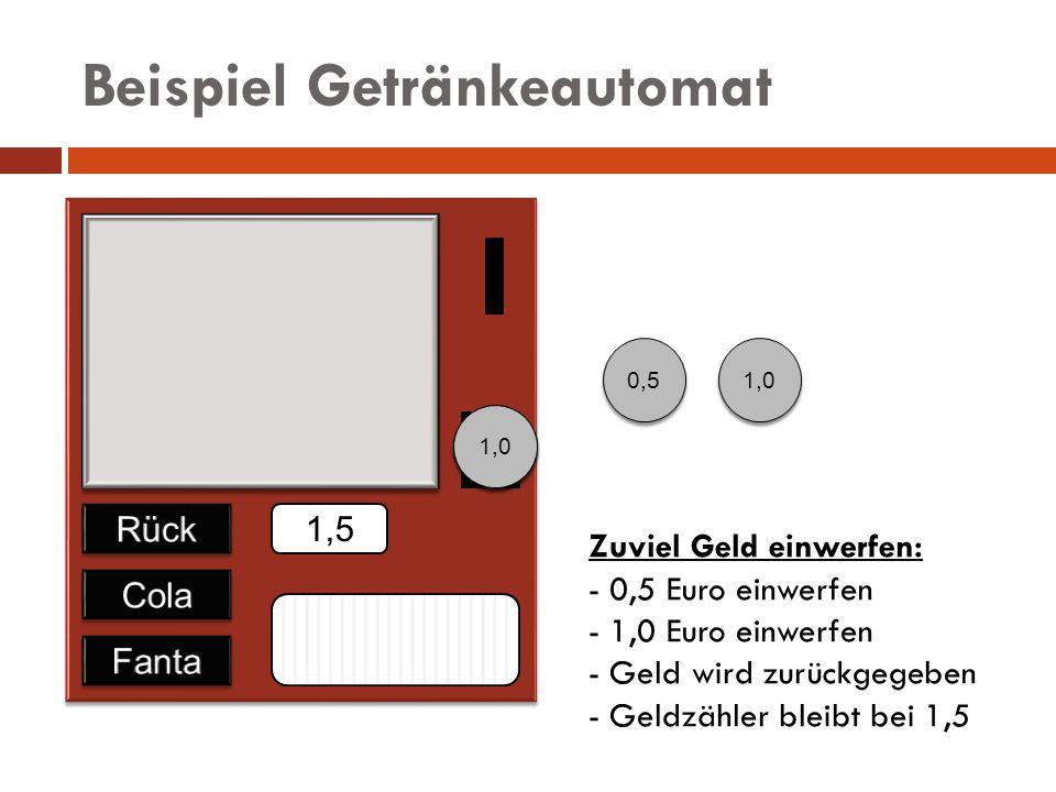 Beispiel Getränkeautomat 1,5 0,5 1,0 Zuviel Geld einwerfen: - 0,5 Euro einwerfen - 1,0 Euro einwerfen - Geld wird zurückgegeben - Geldzähler bleibt be
