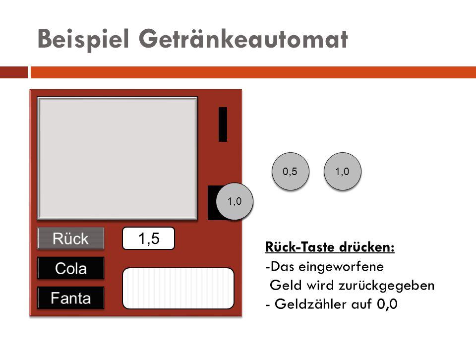 Beispiel Getränkeautomat 0,5 1,0 Rück-Taste drücken: -Das eingeworfene Geld wird zurückgegeben - Geldzähler auf 0,0 0,5 1,0 0,01,5