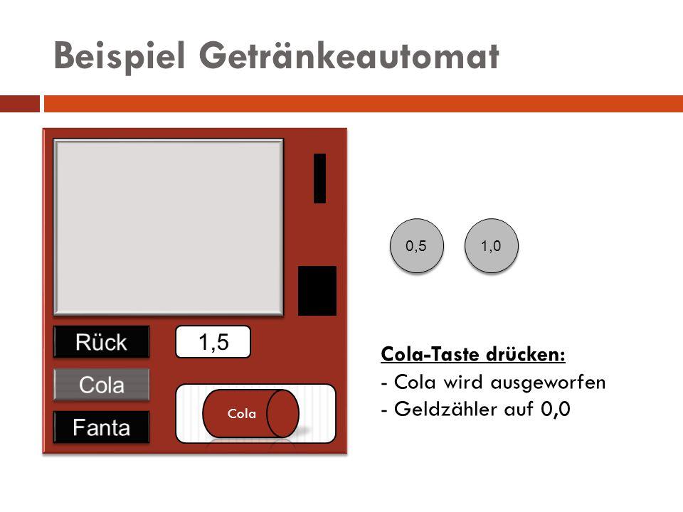Beispiel Getränkeautomat 0,5 1,0 Cola-Taste drücken: - Cola wird ausgeworfen - Geldzähler auf 0,0 0,01,5