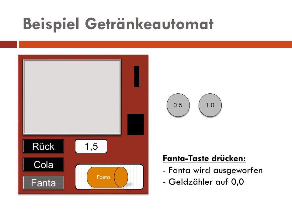 Beispiel Getränkeautomat 0,5 1,0 Fanta-Taste drücken: - Fanta wird ausgeworfen - Geldzähler auf 0,0 0,01,5