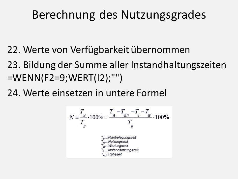Berechnung des Nutzungsgrades 22.Werte von Verfügbarkeit übernommen 23.