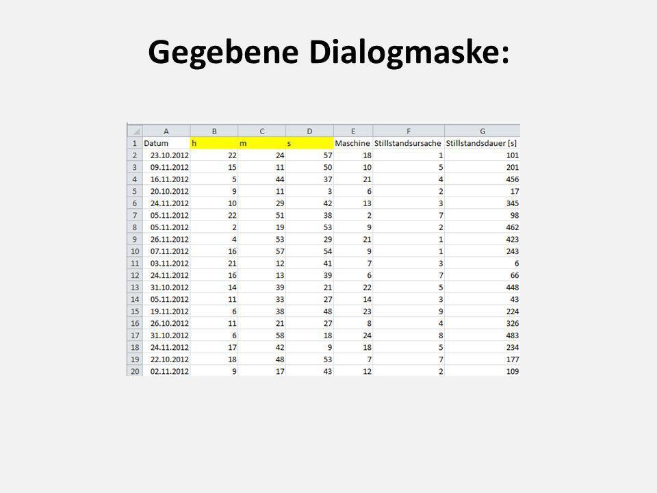Gegebene Dialogmaske: