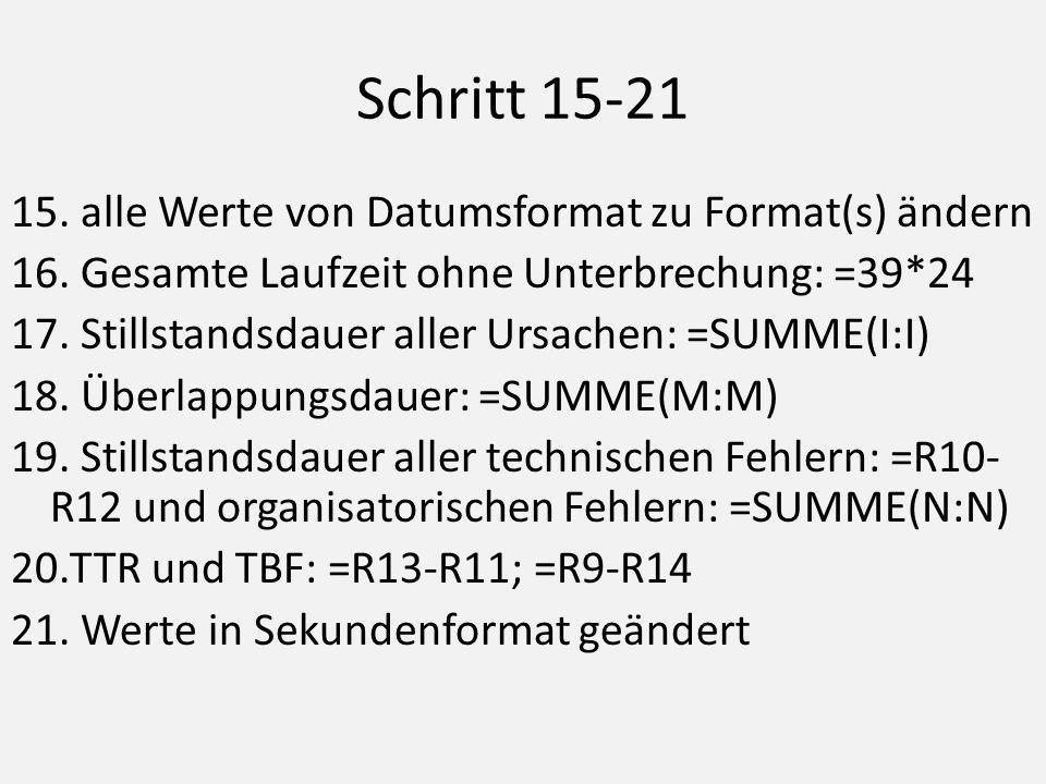 Schritt 15-21 15.alle Werte von Datumsformat zu Format(s) ändern 16.
