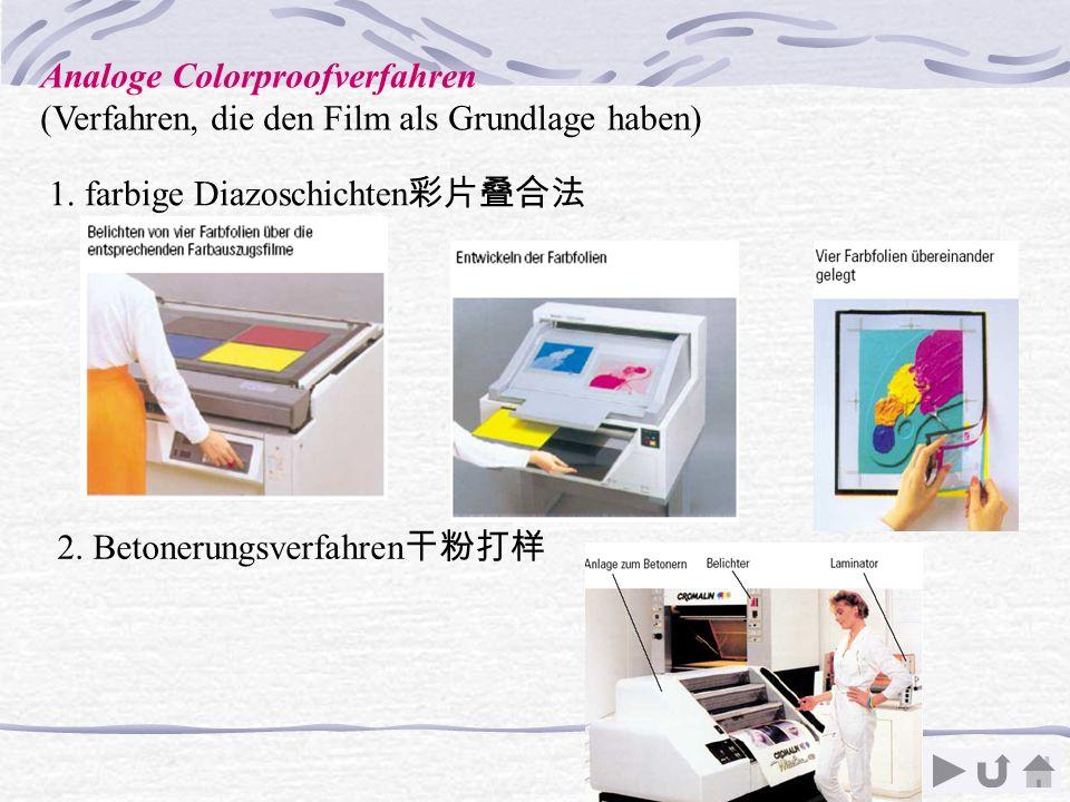 Q Analoge Colorproofverfahren (Verfahren, die den Film als Grundlage haben) 1. farbige Diazoschichten 2. Betonerungsverfahren