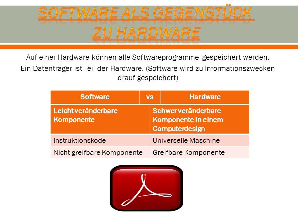 Auf einer Hardware können alle Softwareprogramme gespeichert werden. Ein Datenträger ist Teil der Hardware. (Software wird zu Informationszwecken drau