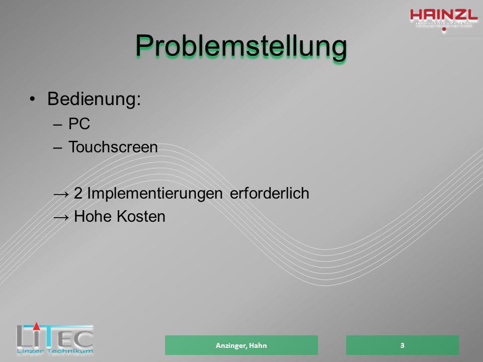 Problemstellung Bedienung: –PC –Touchscreen 2 Implementierungen erforderlich Hohe Kosten Anzinger, Hahn3
