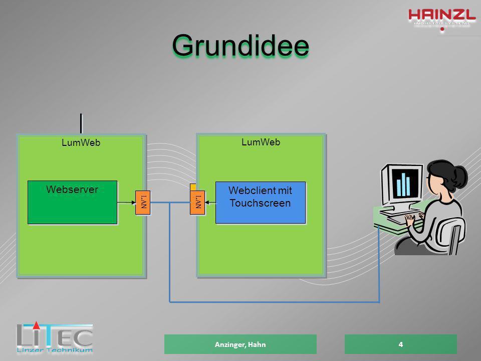 Grundidee Anzinger, Hahn4 Maschine zum Steuern LumWeb Webserver LAN LumWeb Webclient mit Touchscreen LAN