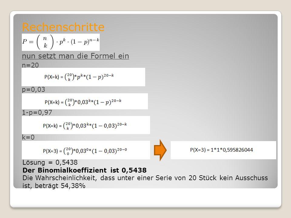 Rechenschritte nun setzt man die Formel ein n=20 p=0,03 1-p=0,97 k=0 Lösung = 0,5438 Der Binomialkoeffizient ist 0,5438 Die Wahrscheinlichkeit, dass u