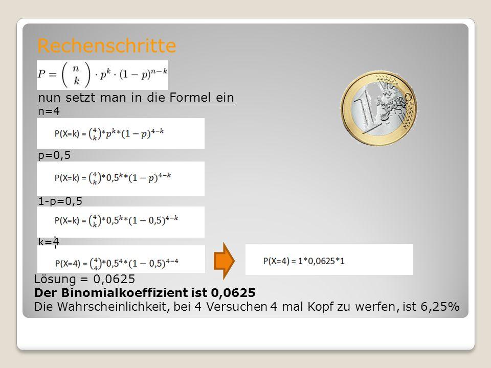 Rechenschritte nun setzt man in die Formel ein n=4 p=0,5 1-p=0,5 k=4 Lösung = 0,0625 Der Binomialkoeffizient ist 0,0625 Die Wahrscheinlichkeit, bei 4