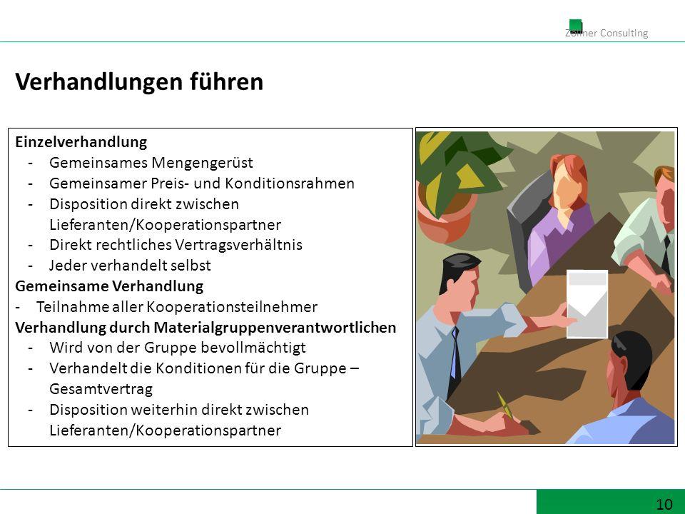 10 Zöllner Consulting Verhandlungen führen Einzelverhandlung -Gemeinsames Mengengerüst -Gemeinsamer Preis- und Konditionsrahmen -Disposition direkt zw