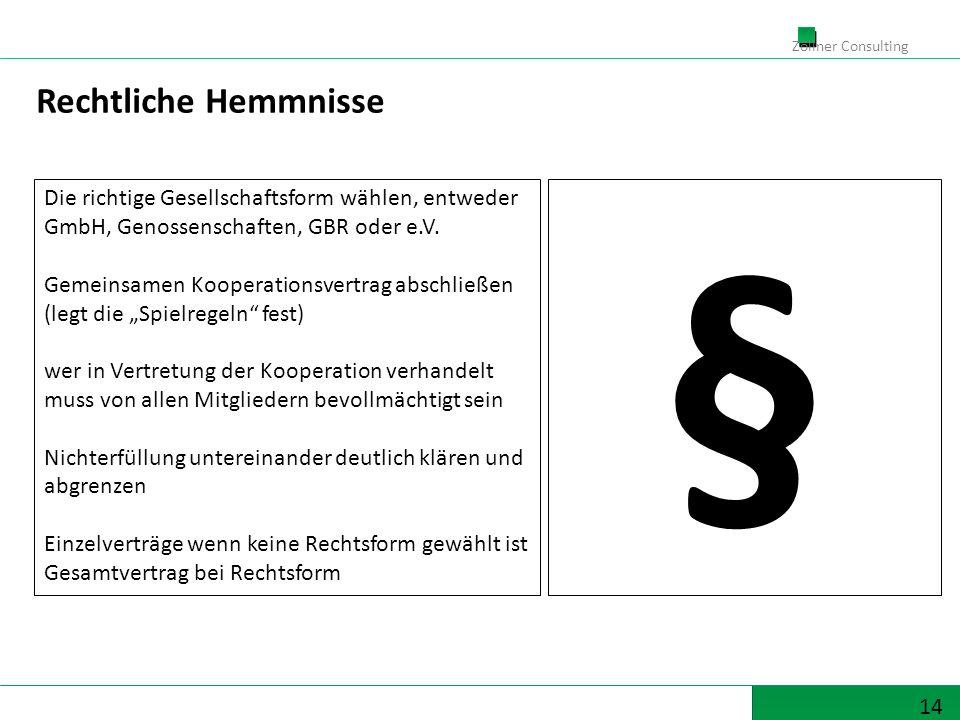 14 Zöllner Consulting Rechtliche Hemmnisse Die richtige Gesellschaftsform wählen, entweder GmbH, Genossenschaften, GBR oder e.V. Gemeinsamen Kooperati