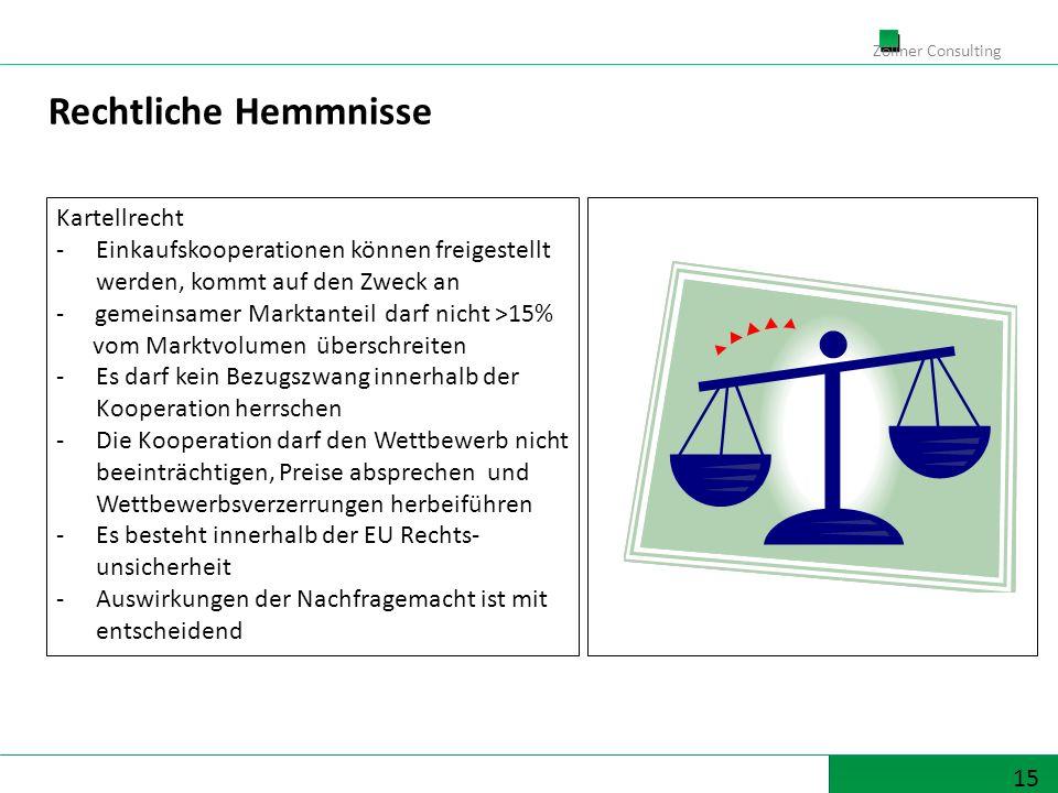 15 Zöllner Consulting Rechtliche Hemmnisse Kartellrecht -Einkaufskooperationen können freigestellt werden, kommt auf den Zweck an - gemeinsamer Markta
