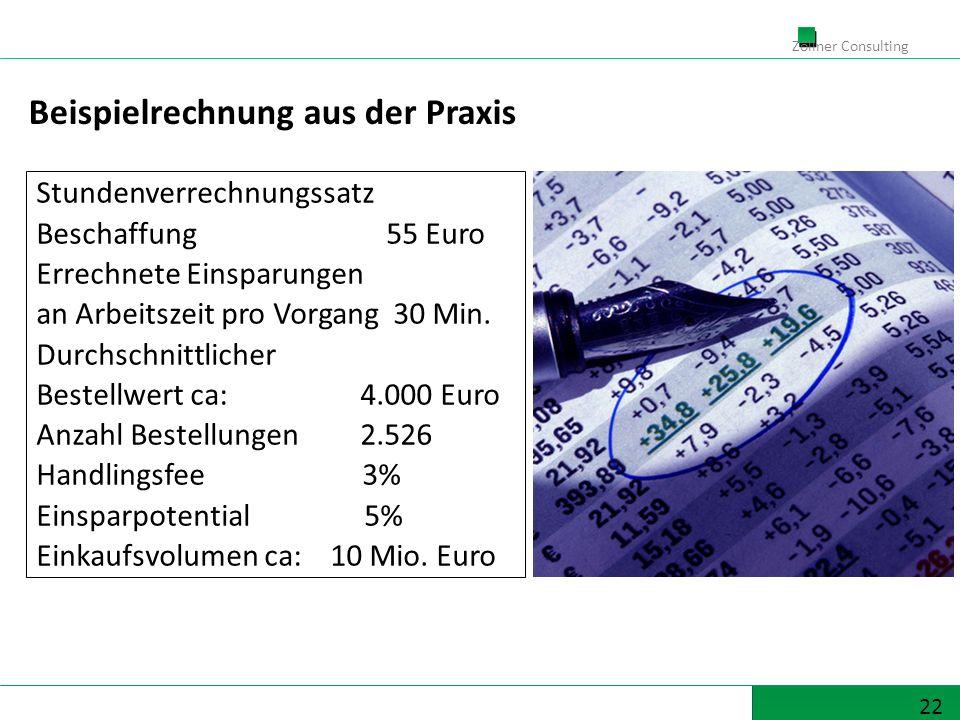 22 Zöllner Consulting Beispielrechnung aus der Praxis Stundenverrechnungssatz Beschaffung 55 Euro Errechnete Einsparungen an Arbeitszeit pro Vorgang 3